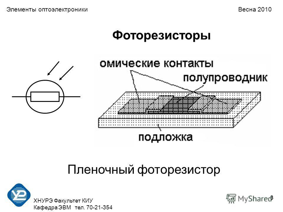 3 ХНУРЭ Факультет КИУ Кафедра ЭВМ тел. 70-21-354 Элементы оптоэлектроники Весна 2010 Фоторезисторы Пленочный фоторезистор