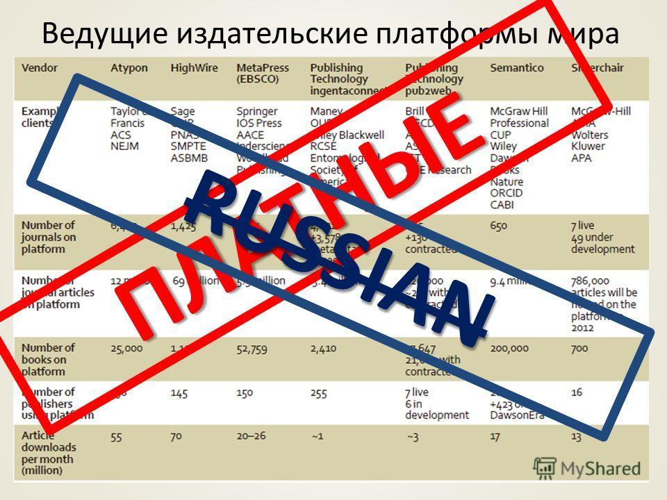 Ведущие издательские платформы мира ПЛАТНЫЕ RUSSIAN