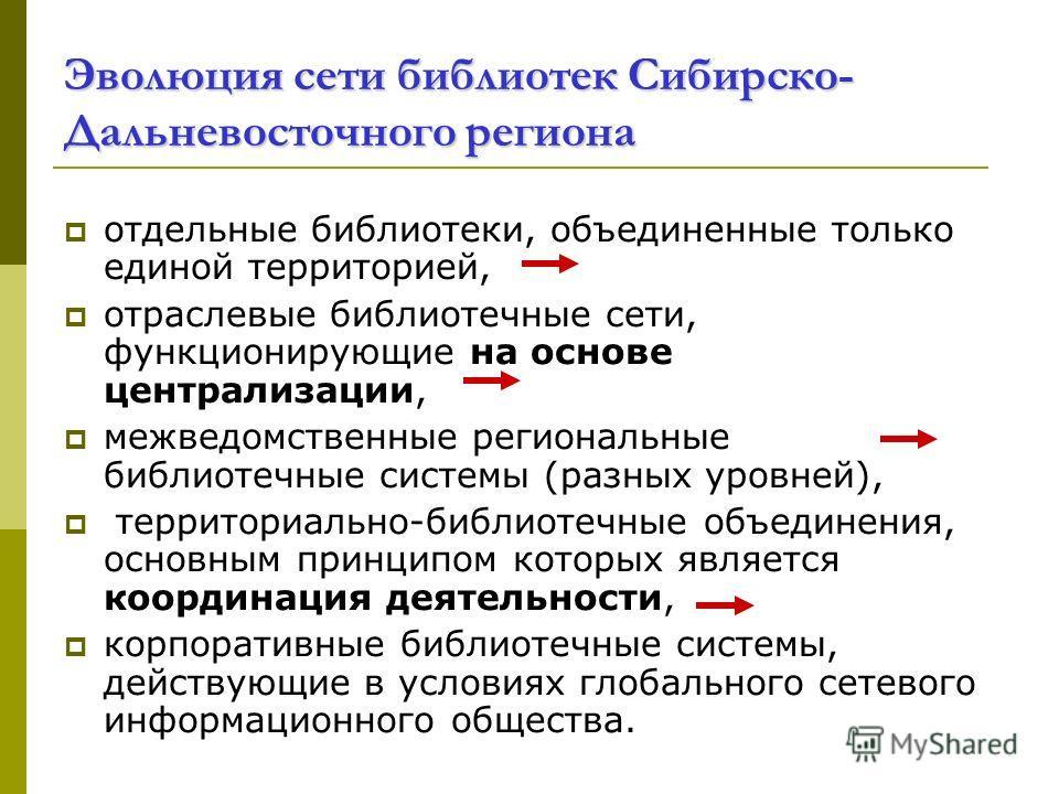 Эволюция сети библиотек Сибирско- Дальневосточного региона отдельные библиотеки, объединенные только единой территорией, отраслевые библиотечные сети, функционирующие на основе централизации, межведомственные региональные библиотечные системы (разных