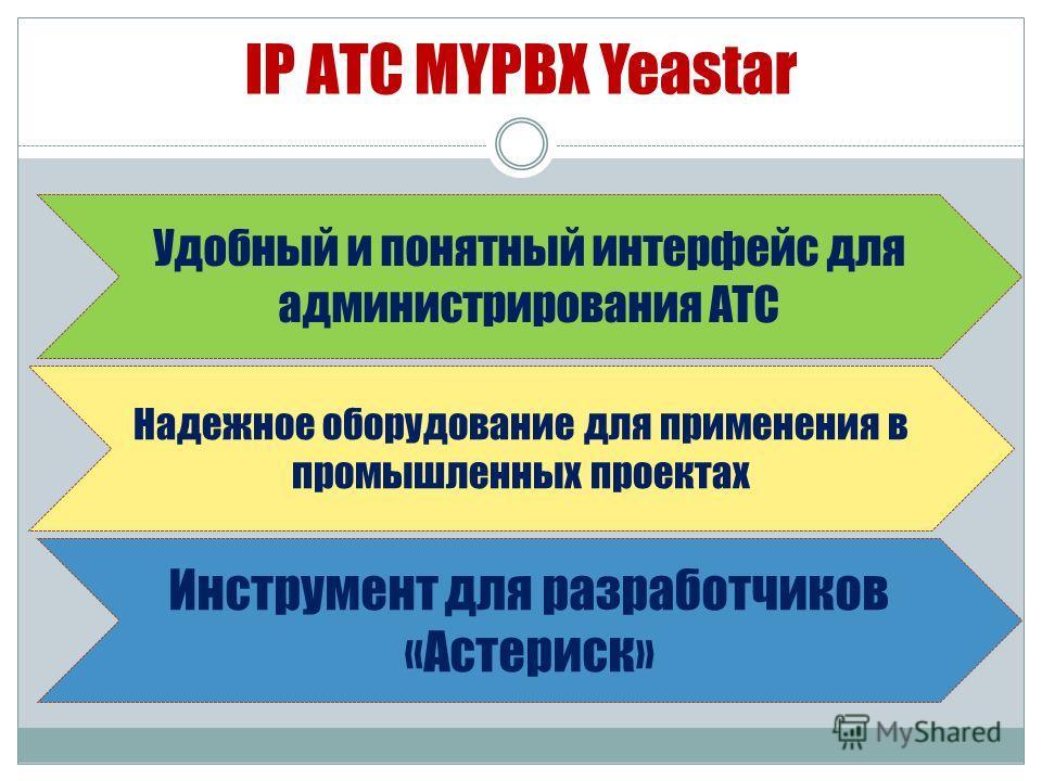 IP АТС MYPBX Yeastar Удобный и понятный интерфейс для администрирования АТС Инструмент для разработчиков «Астериск» Надежное оборудование для применения в промышленных проектах