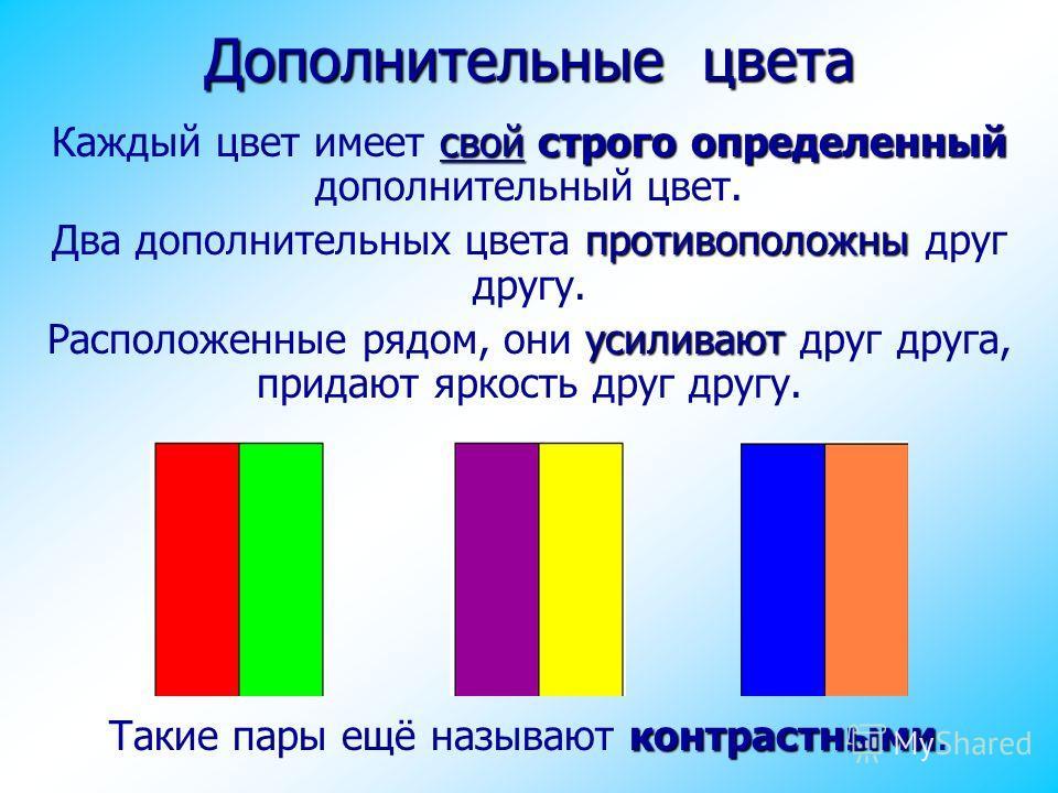свой строго определенный Каждый цвет имеет свой строго определенный дополнительный цвет. противоположны Два дополнительных цвета противоположны друг другу. усиливают Расположенные рядом, они усиливают друг друга, придают яркость друг другу. Дополните