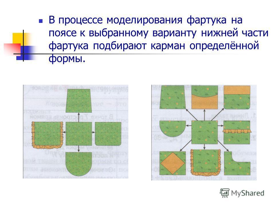 Моделируют фартук на основе построенного чертежа.