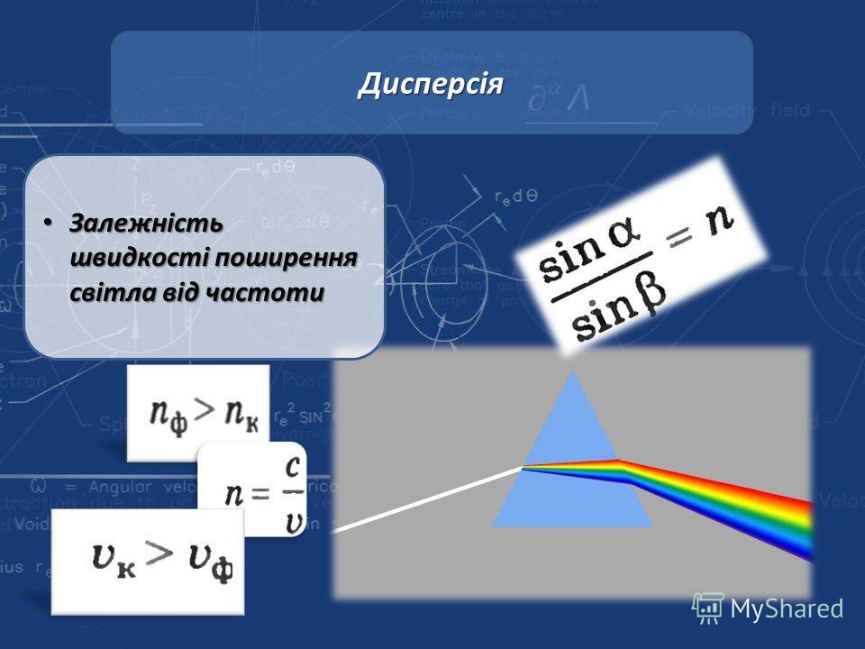 Дисперсія Залежність швидкості поширення світла від частоти Залежність швидкості поширення світла від частоти