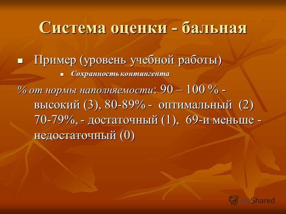 Система оценки - бальная Пример (уровень учебной работы) Пример (уровень учебной работы) Сохранность контингента Сохранность контингента % от нормы наполняемости : 90 – 100 % - высокий (3), 80-89% - оптимальный (2) 70-79%, - достаточный (1), 69-и мен