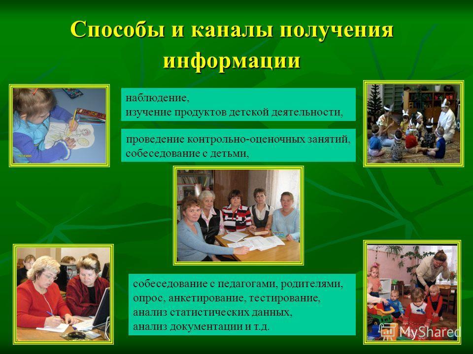 Способы и каналы получения информации проведение контрольно-оценочных занятий, собеседование с детьми, наблюдение, изучение продуктов детской деятельности, собеседование с педагогами, родителями, опрос, анкетирование, тестирование, анализ статистичес