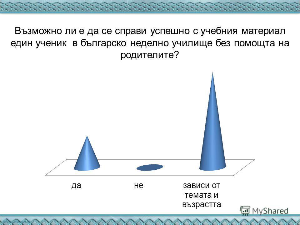 Възможно ли е да се справки успешно с учебник материал един ученик в българско неделно училище без помощта на родители те?
