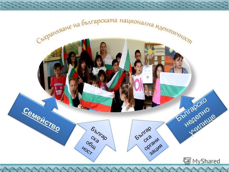 Семейство Българско неделно училище Българ ска организация Българ ска общ ност Българ ска общ ност