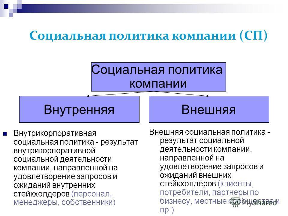 Социальная политика компании (СП) Внутрикорпоративная социальная политика - результат внутрикорпоративной социальной деятельности компании, направленной на удовлетворение запросов и ожиданий внутренних стейкхолдеров (персонал, менеджеры, собственники