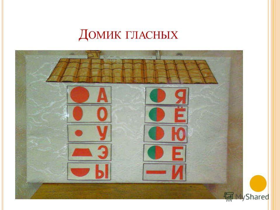 Д ОМИК ГЛАСНЫХ
