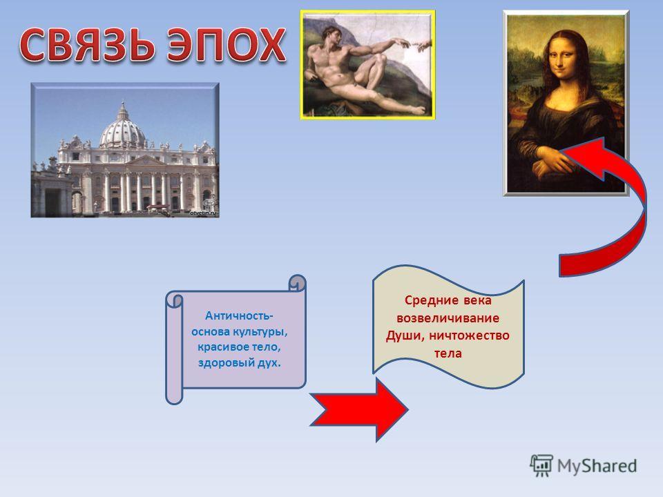 Античность- основа культуры, красивое тело, здоровый дух. Средние века возвеличивание Души, ничтожество тела