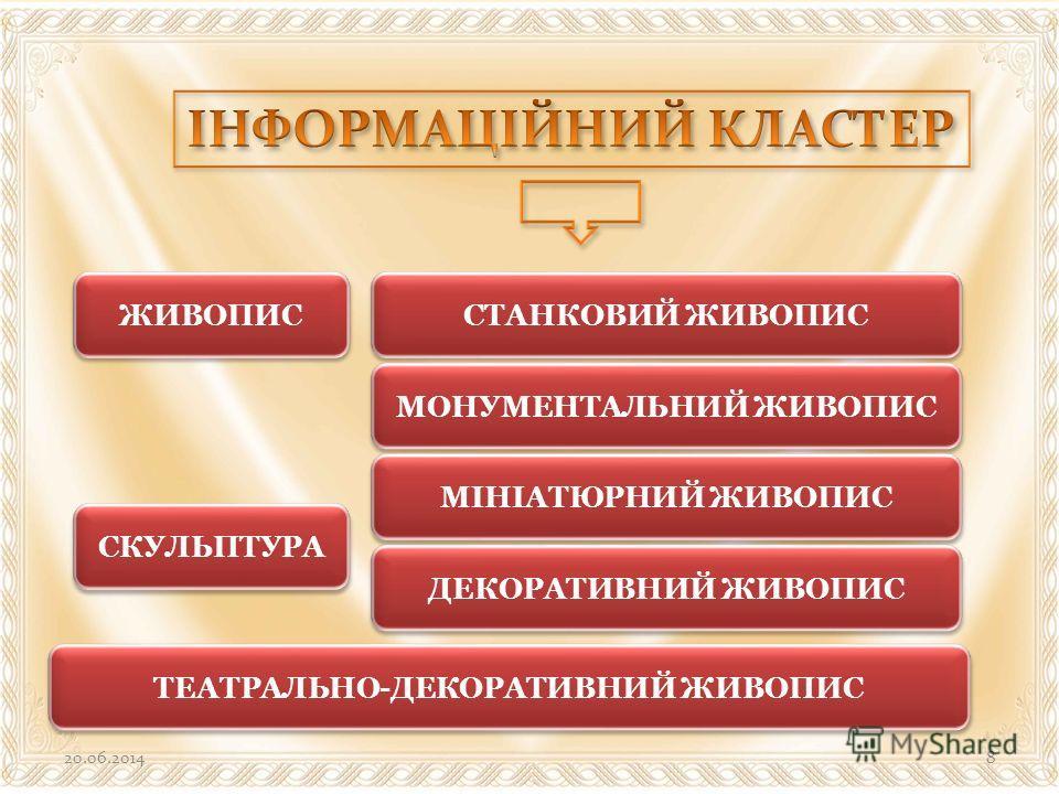 8 ЖИВОПИС СКУЛЬПТУРА СТАНКОВИЙ ЖИВОПИС МОНУМЕНТАЛЬНИЙ ЖИВОПИС МІНІАТЮРНИЙ ЖИВОПИС ДЕКОРАТИВНИЙ ЖИВОПИС ТЕАТРАЛЬНО-ДЕКОРАТИВНИЙ ЖИВОПИС