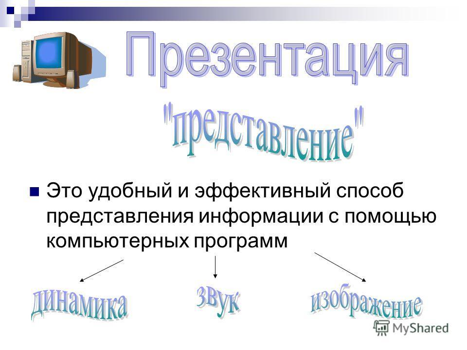 Это удобный и эффективный способ представления информации с помощью компьютерных программ