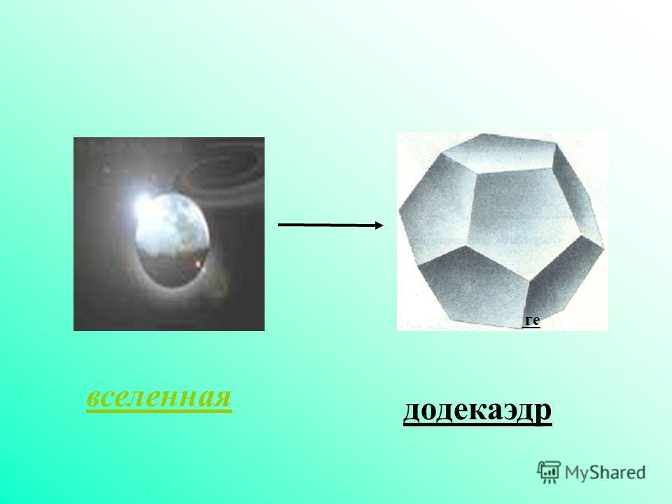 вселенная ге додекаэдр