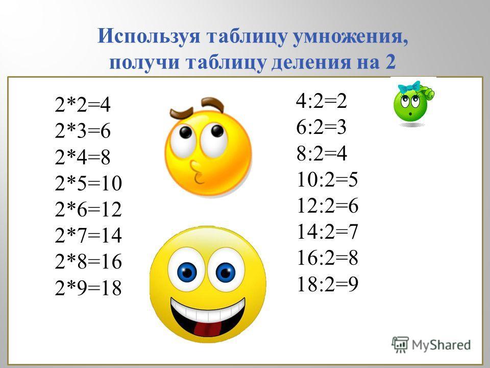 4:2=2 6:2=3 8:2=4 10:2=5 12:2=6 14:2=7 16:2=8 18:2=9 Используя таблицу умножения, получи таблицу деления на 2 2*2=4 2*3=6 2*4=8 2*5=10 2*6=12 2*7=14 2*8=16 2*9=18