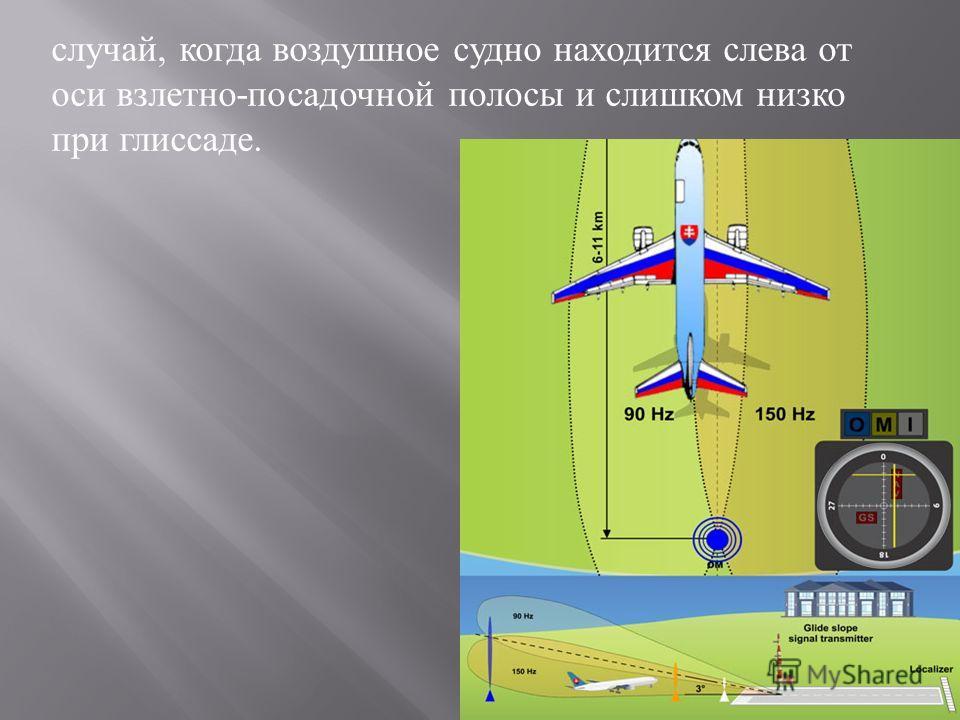случай, когда воздушное судно находится слева от оси взлетно - посадочной полосы и слишком низко при глиссаде.