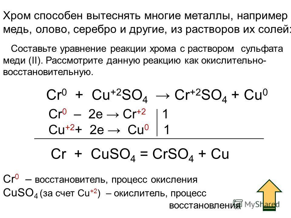 Хром способен вытеснять многие металлы, например медь, олово, серебро и другие, из растворов их солей: Cr 0 + Cu +2 SO 4 Cr +2 SO 4 + Cu 0 Составьте уравнение реакции хрома c раствором сульфата меди (II). Рассмотрите данную реакцию как окислительно-