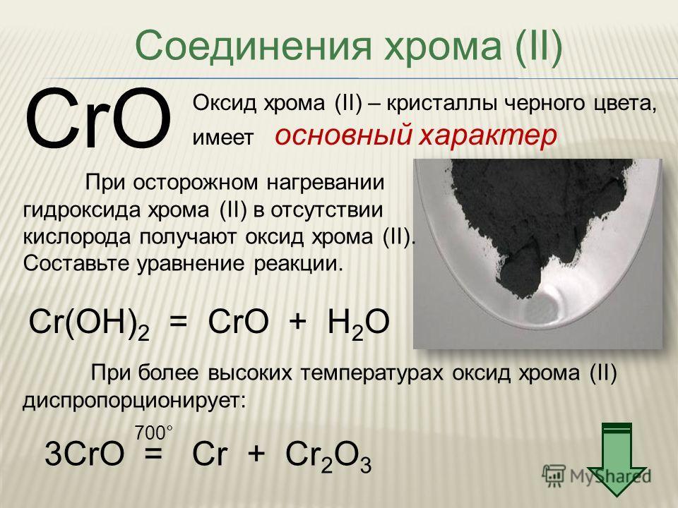 Соединения хрома (II) CrO Оксид хрома (II) – кристаллы черного цвета, имеет основный характер При осторожном нагревании гидроксида хрома (II) в отсутствии кислорода получают оксид хрома (II). Составьте уравнение реакции. Cr(OH) 2 = CrO + H 2 O 3CrO =
