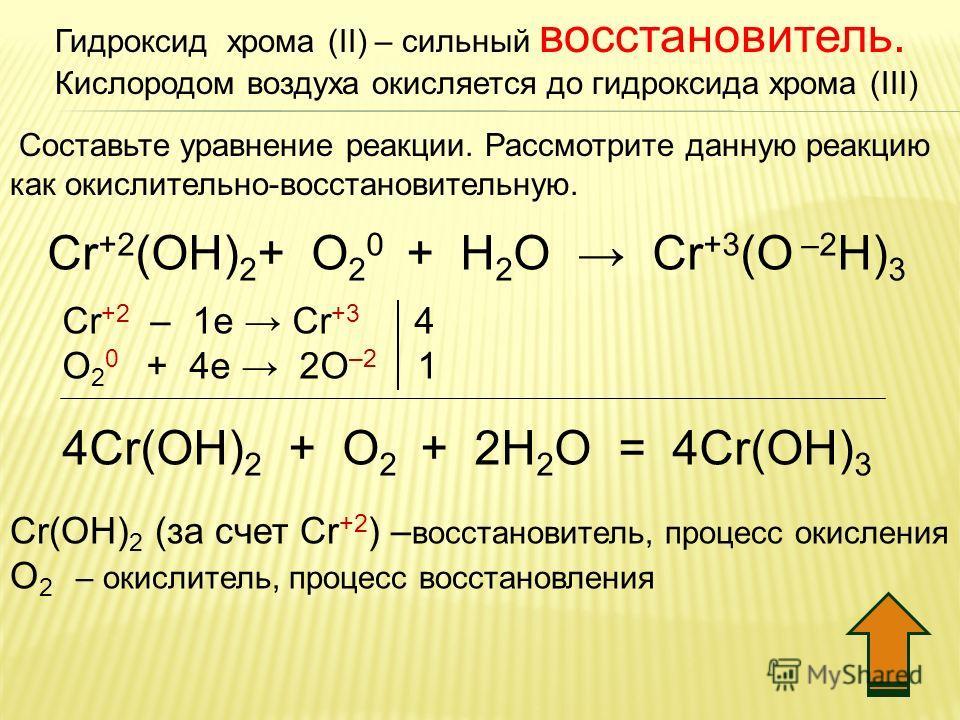 Гидроксид хрома (II) – сильный восстановитель. Кислородом воздуха окисляется до гидроксида хрома (III) Составьте уравнение реакции. Рассмотрите данную реакцию как окислительно-восстановительную. Cr +2 (ОН) 2 + O 2 0 + Н 2 О Cr +3 (O –2 Н) 3 Cr +2 – 1