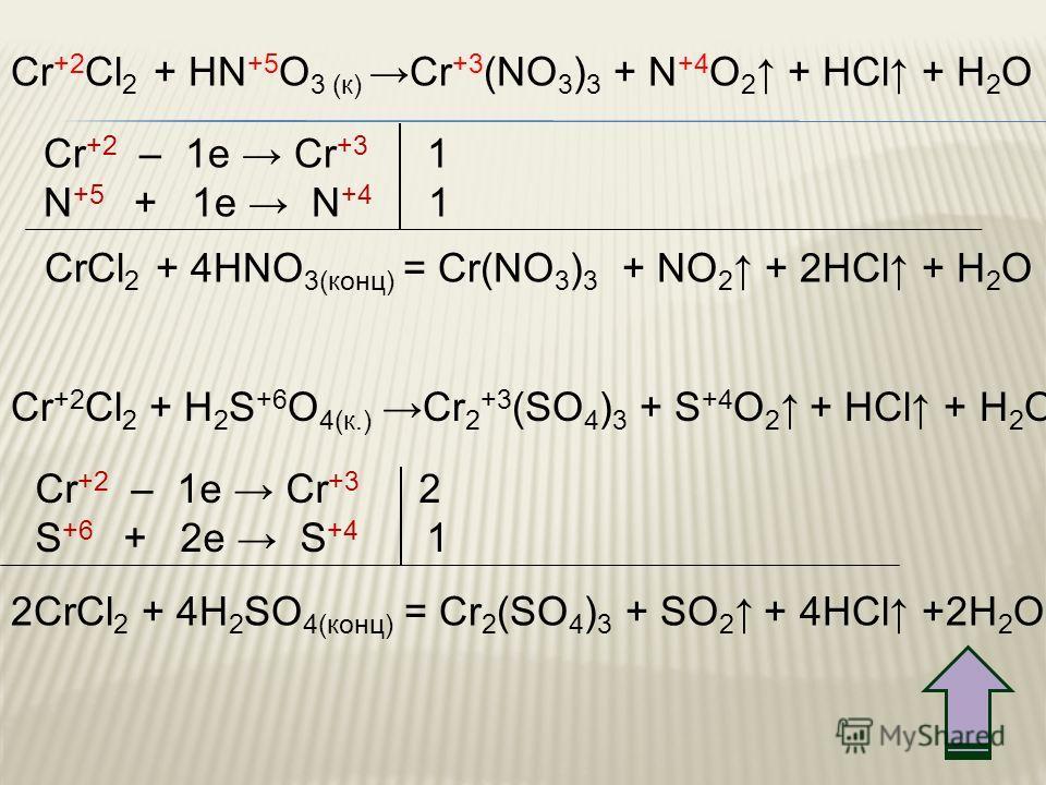 Cr +2 Cl 2 + HN +5 O 3 (к) Cr +3 (NO 3 ) 3 + N +4 O 2 + HCl + H 2 O Cr +2 – 1e Cr +3 1 N +5 + 1e N +4 1 CrCl 2 + 4HNO 3(конц) = Cr(NO 3 ) 3 + NO 2 + 2HCl + H 2 O Cr +2 Cl 2 + H 2 S +6 O 4(к.) Cr 2 +3 (SO 4 ) 3 + S +4 O 2 + HCl + H 2 O Cr +2 – 1e Cr +