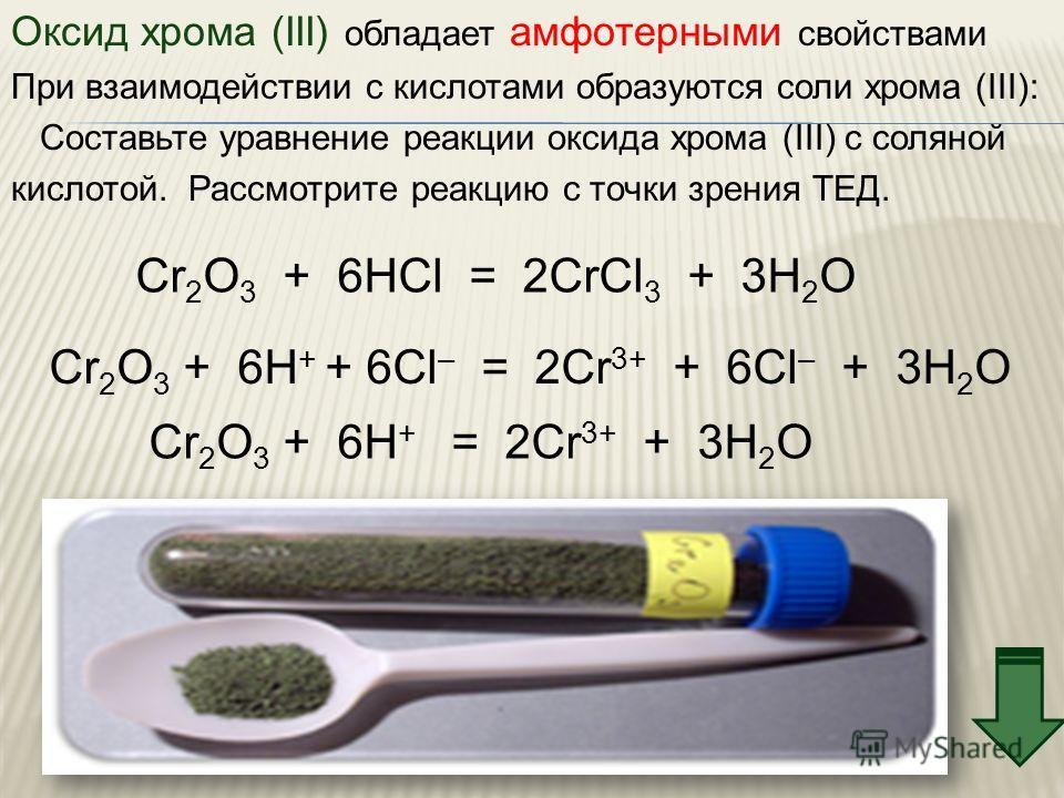 Оксид хрома (III) обладает амфотерными свойствами При взаимодействии с кислотами образуются соли хрома (III): Составьте уравнение реакции оксида хрома (III) с соляной кислотой. Рассмотрите реакцию с точки зрения ТЕД. Cr 2 O 3 + 6HCl = 2CrCl 3 + 3H 2