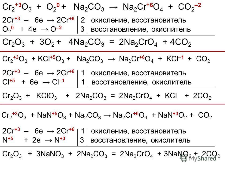 Cr 2 +3 O 3 + O 2 0 + Na 2 CO 3 Na 2 Cr +6 O 4 + CO 2 –2 2Cr +3 – 6e 2Cr +6 2 окисление, восстановитель O 2 0 + 4e O –2 3 восстановление, окислитель Cr 2 O 3 + 3O 2 + 4Na 2 CO 3 = 2Na 2 CrO 4 + 4CO 2 Cr 2 +3 O 3 + KCl +5 O 3 + Na 2 CO 3 Na 2 Cr +6 O