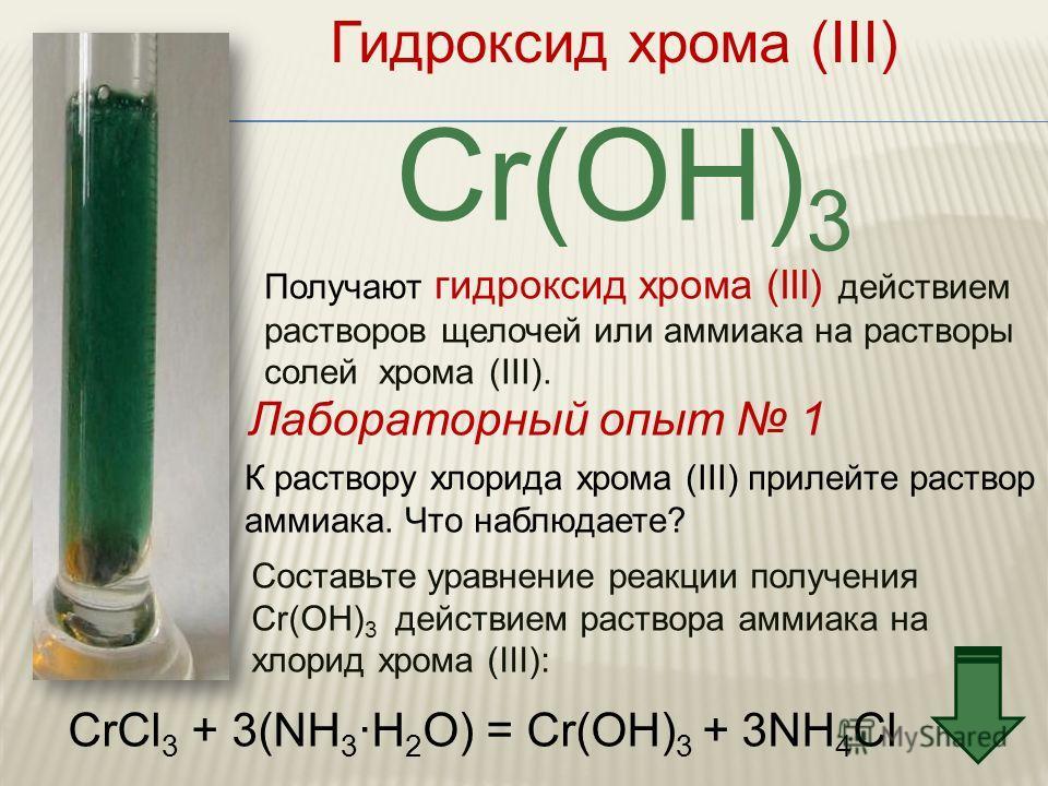 Гидроксид хрома (III) Cr(OH) 3 Получают гидроксид хрома (III) действием растворов щелочей или аммиака на растворы солей хрома (III). Составьте уравнение реакции получения Cr(OH) 3 действием раствора аммиака на хлорид хрома (III): CrCl 3 + 3(NH 3 ·H 2