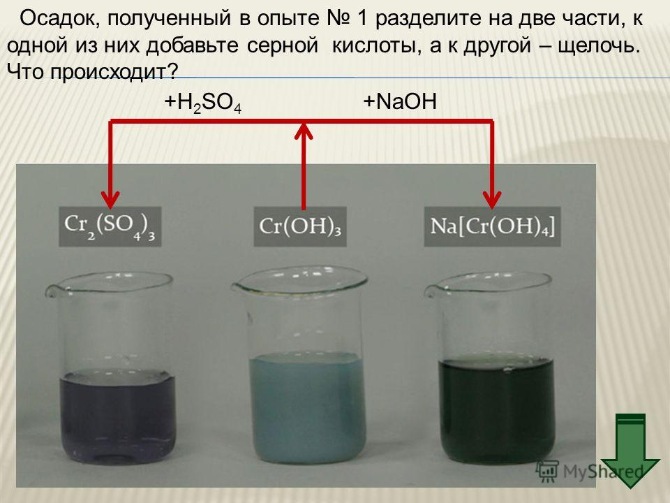+H 2 SO 4 +NaOH Осадок, полученный в опыте 1 разделите на две части, к одной из них добавьте серной кислоты, а к другой – щелочь. Что происходит?