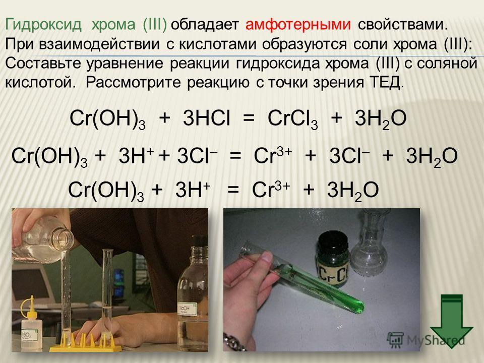 Гидроксид хрома (III) обладает амфотерными свойствами. При взаимодействии с кислотами образуются соли хрома (III): Составьте уравнение реакции гидроксида хрома (III) с соляной кислотой. Рассмотрите реакцию с точки зрения ТЕД. Cr(OH) 3 + 3HCl = CrCl 3