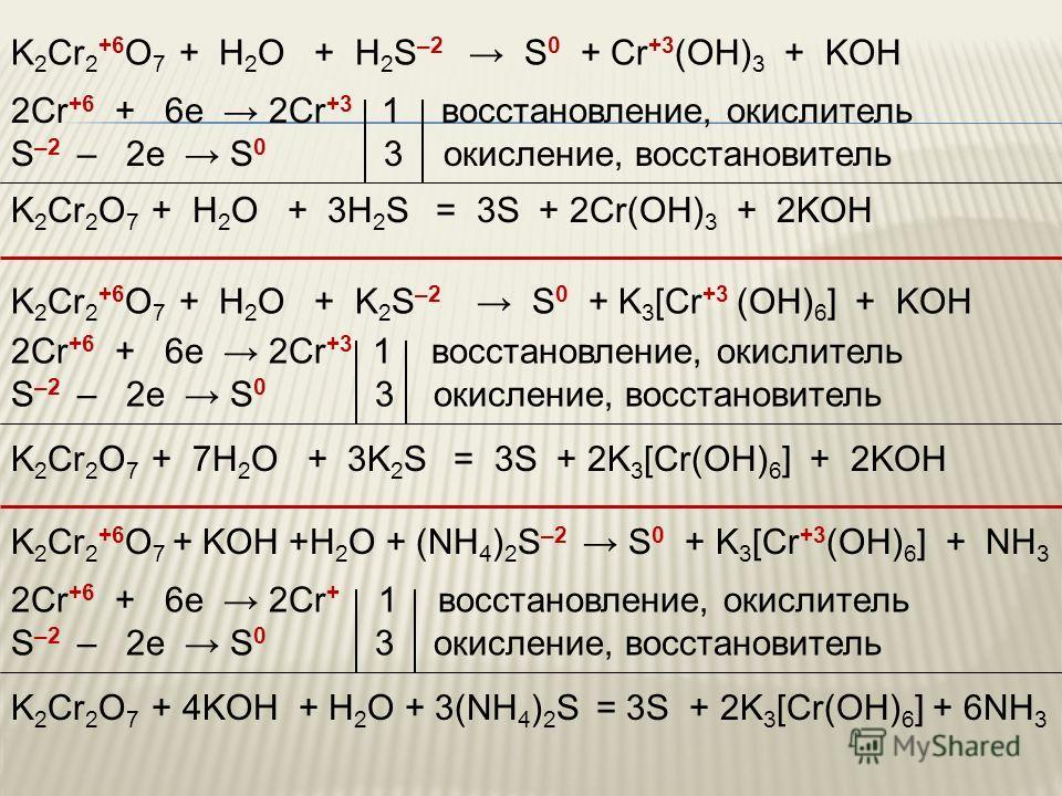 K 2 Cr 2 +6 O 7 + H 2 O + H 2 S –2 S 0 + Cr +3 (OH) 3 + KOH K 2 Cr 2 +6 O 7 + H 2 O + K 2 S –2 S 0 + K 3 [Cr +3 (OH) 6 ] + KOH K 2 Cr 2 +6 O 7 + KOH +H 2 O + (NH 4 ) 2 S –2 S 0 + K 3 [Cr +3 (OH) 6 ] + NH 3 2Cr +6 + 6e 2Cr +3 1 восстановление, окислит