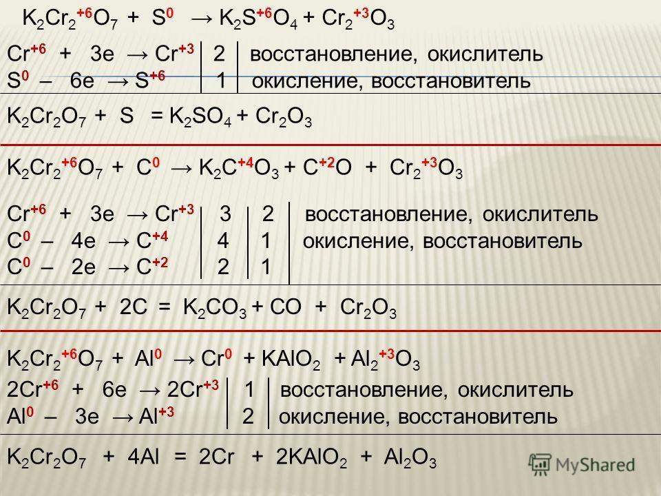K 2 Cr 2 +6 O 7 + S 0 K 2 S +6 O 4 + Cr 2 +3 O 3 K 2 Cr 2 O 7 + S = K 2 SO 4 + Cr 2 O 3 K 2 Cr 2 +6 O 7 + С 0 K 2 С +4 O 3 + С +2 О + Cr 2 +3 O 3 K 2 Cr 2 O 7 + 2С = K 2 СO 3 + СО + Cr 2 O 3 K 2 Cr 2 +6 O 7 + Al 0 Cr 0 + KAlO 2 + Al 2 +3 O 3 K 2 Cr 2