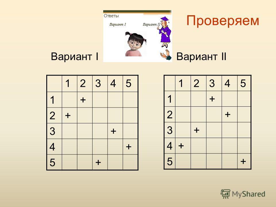 Проверяем Вариант IВариант II 12345 1+ 2+ 3+ 4+ 5+ 12345 1+ 2+ 3+ 4+ 5+