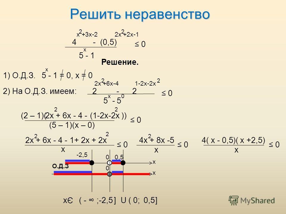 Решить неравенство 4 - (0,5) x +3x-2 2 2x +2x-1 2 x 0 Решение. 1) О.Д.З. 5 - 1 = 0, х = 0 x 2) На О.Д.З. имеем:2 - 2 5 - 5 2x +6x-4 22 x 0 1-2 х-2 х 0 (2 – 1)( (5 – 1)(х – 0) 2x + 6x - 4 - 22 (1-2 х-2 х )) 0 2x + 6x - 4 - 2 2 1+ 2 х + 2 х 0 х 4 х + 8