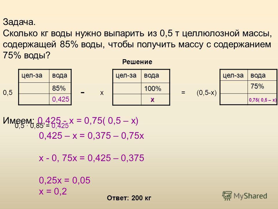 Задача. Сколько кг воды нужно выпарить из 0,5 т целлюлозной массы, содержащей 85% воды, чтобы получить массу с содержанием 75% воды? Решение цел-завода 85%цел-завода 100% -цел-завода 75% 0,5 х= 0,5 · 0,85 = 0,425 0,425 (0,5-х) 0,75( 0,5 – x)х Имеем: