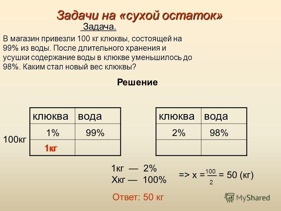 Задачи на «сухой остаток» Задача. Задача. В магазин привезли 100 кг клюквы, состоящей на 99% из воды. После длительного хранения и усушки содержание воды в клюкве уменьшилось до 98%. Каким стал новый вес клюквы? Решение клюква вода 99%1% 100 кг 1 кг