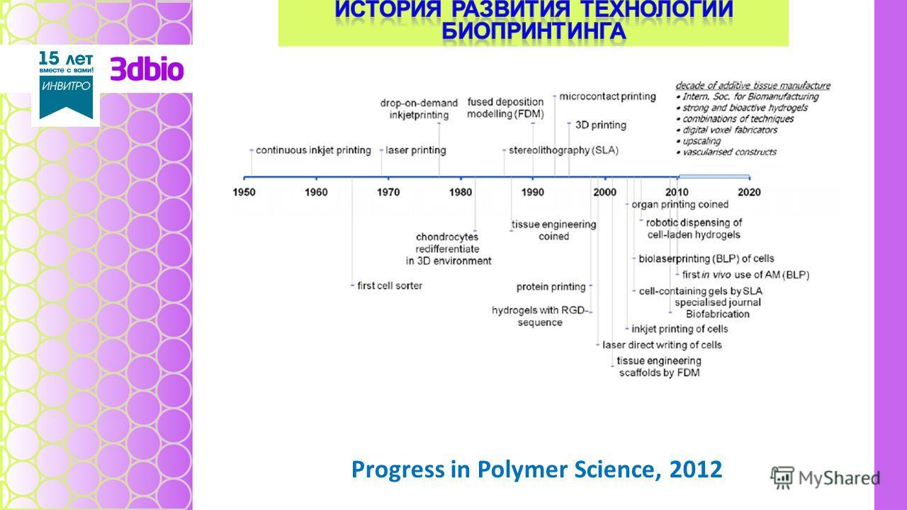 Progress in Polymer Science, 2012