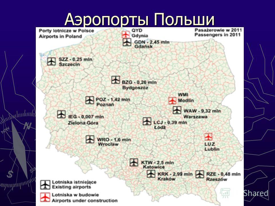 Аэропорты Польши