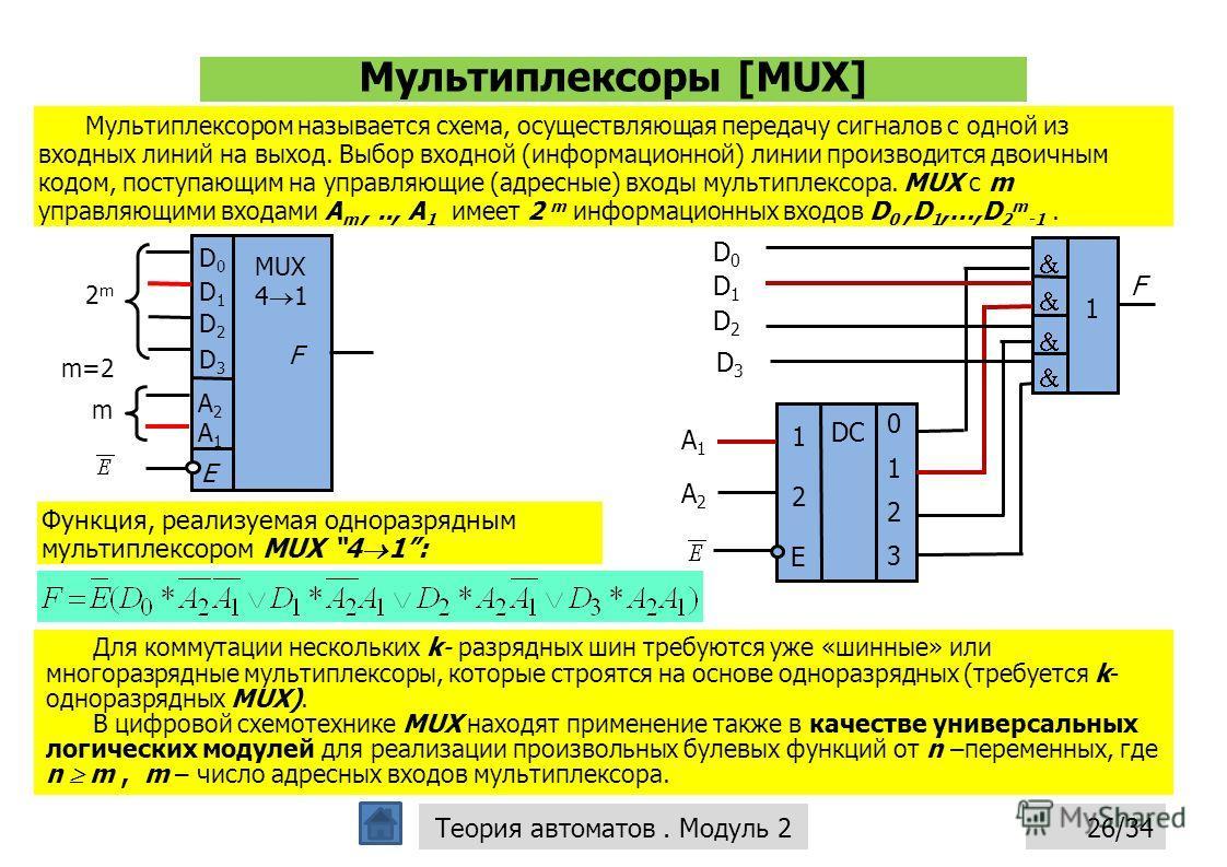 Мультиплексоры [MUX] 26/34Теория автоматов. Модуль 2 Мультиплексором называется схема, осуществляющая передачу сигналов с одной из входных линий на выход. Выбор входной (информационной) линии производится двоичным кодом, поступающим на управляющие (а