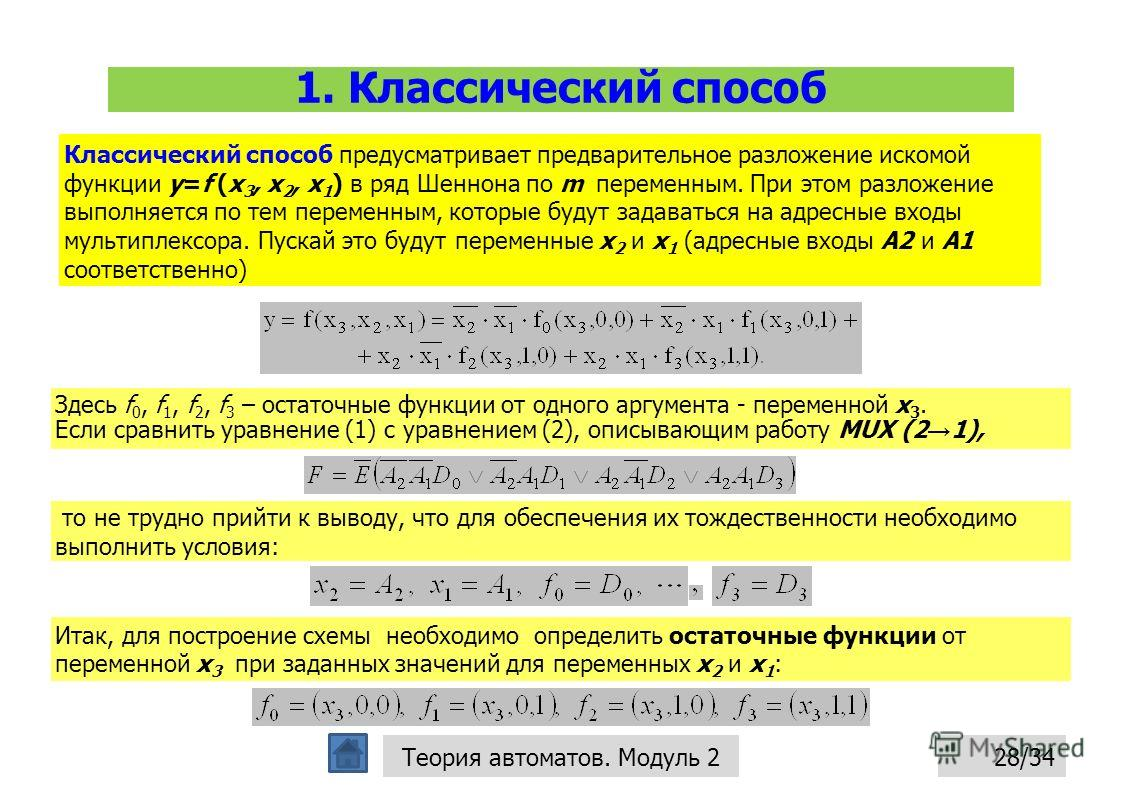 1. Классический способ Классический способ предусматривает предварительное разложение искомой функции y=f (x 3, x 2, x 1 ) в ряд Шеннона по m переменным. При этом разложение выполняется по тем переменным, которые будут задаваться на адресные входы му