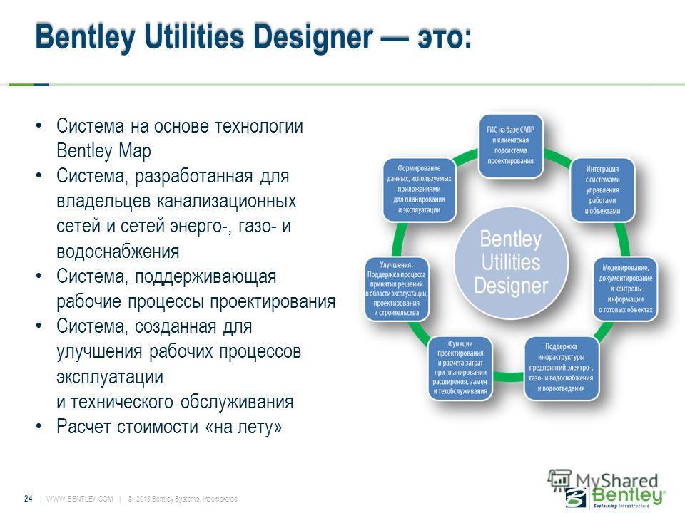 24 | WWW.BENTLEY.COM | © 2013 Bentley Systems, Incorporated Bentley Utilities Designer это: Система на основе технологии Bentley Map Система, разработанная для владельцев канализационных сетей и сетей энерго-, газо- и водоснабжения Система, поддержив