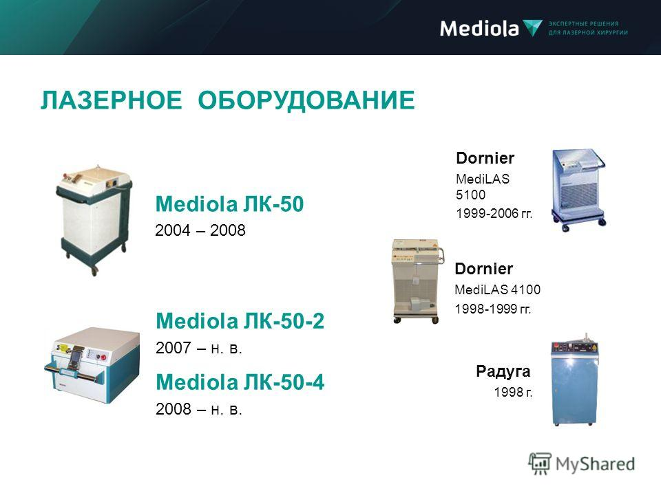 ЛАЗЕРНОЕ ОБОРУДОВАНИЕ Радуга 1998 г. Dornier MediLAS 4100 1998-1999 гг. 1998-1999 1999-2006 Mediola ЛК-50 2004 – 2008 Mediola ЛК-50-2 2007 – н. в. Mediola ЛК-50-4 2008 – н. в. Dornier MediLAS 5100 1999-2006 гг.