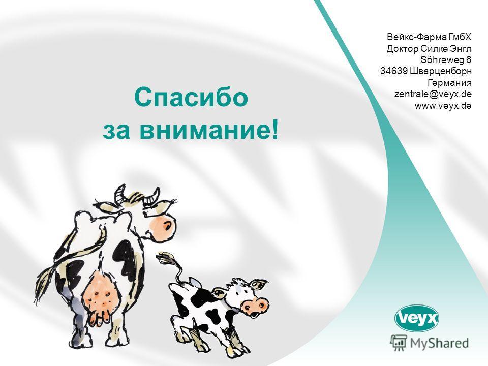 Спасибо за внимание! Вейкс-Фарма ГмбХ Доктор Силке Энгл Söhreweg 6 34639 Шварценборн Германия zentrale@veyx.de www.veyx.de