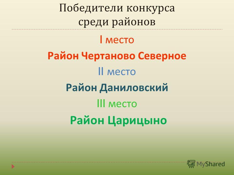 Победители конкурса среди районов I место Район Чертаново Северное II место Район Даниловский III место Район Царицыно