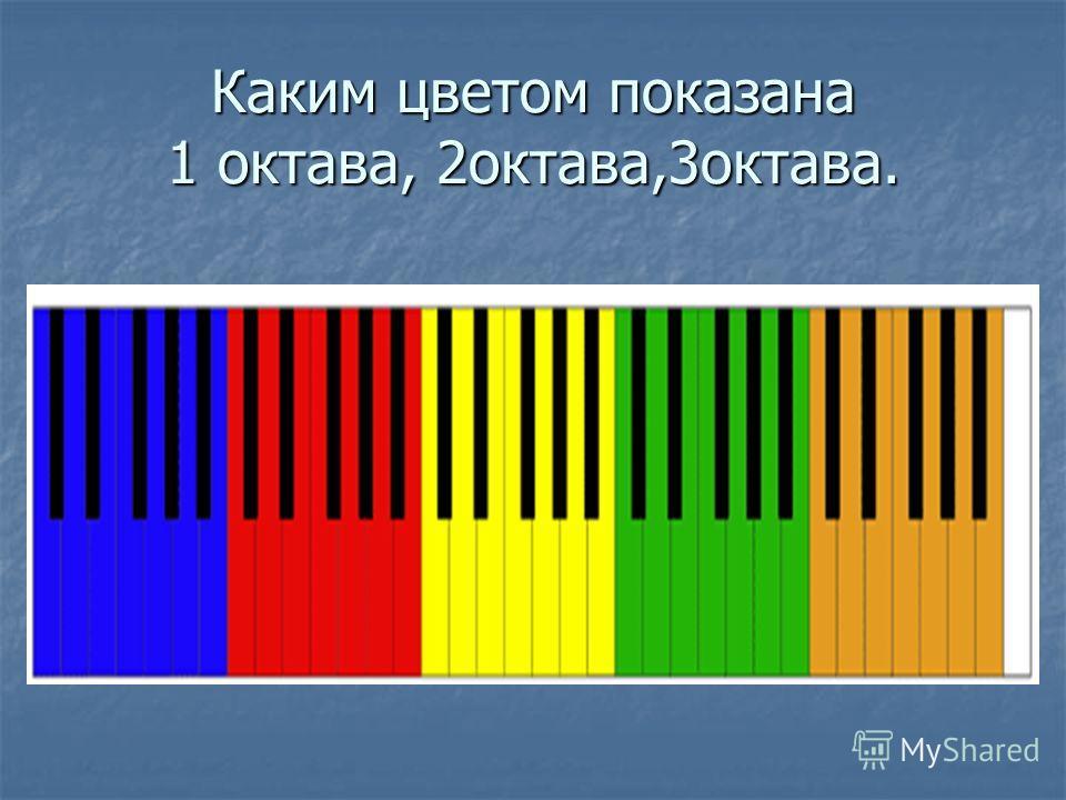 Каким цветом показана 1 октава, 2 октава,3 октава.