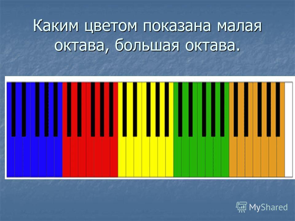 Каким цветом показана малая октава, большая октава.