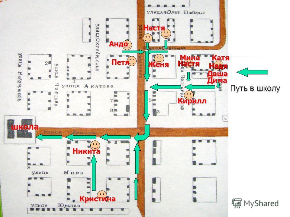 Путь в школу Надя Настя Андо Петя Настя Женя Мина Катя Даша Дима Никита Кристина Кирилл школа