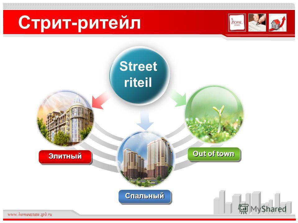 www.homeestate.spb.ru Элитный Спальный Out of town Street riteil Стрит-ритейл