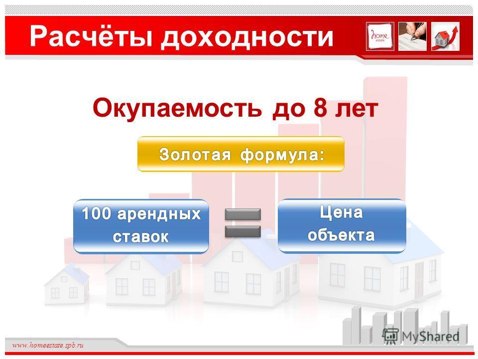 www.homeestate.spb.ru Расчёты доходности Окупаемость до 8 лет