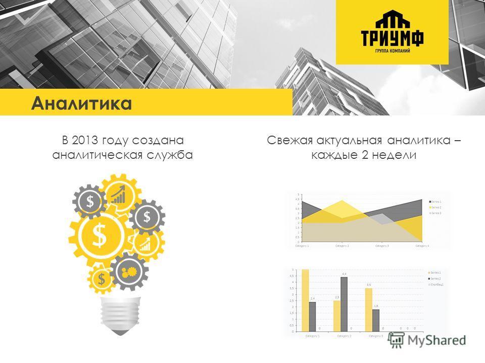 Аналитика В 2013 году создана аналитическая служба Свежая актуальная аналитика – каждые 2 недели