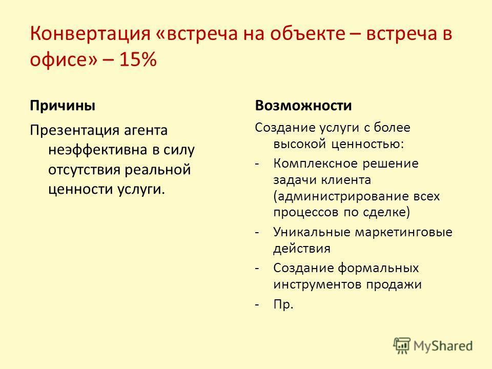 Конвертация «встреча на объекте – встреча в офисе» – 15% Причины Презентация агента неэффективна в силу отсутствия реальной ценности услуги. Возможности Создание услуги с более высокой ценностью: -Комплексное решение задачи клиента (администрирование