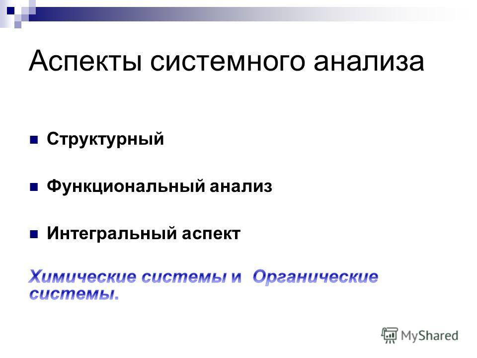 Аспекты системного анализа